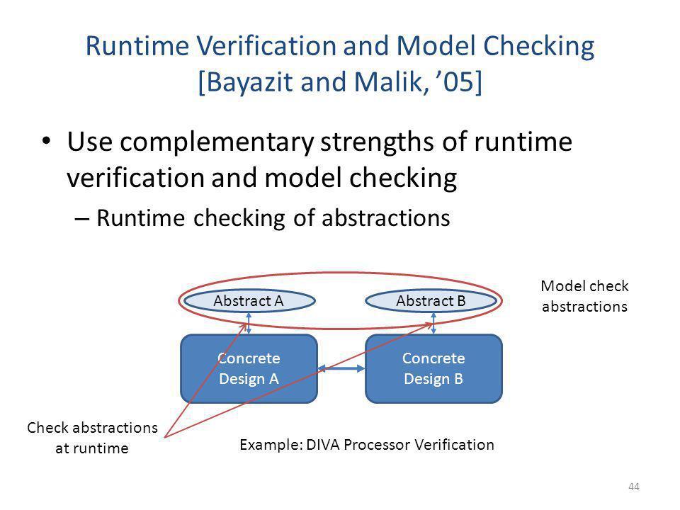 Runtime Verification and Model Checking [Bayazit and Malik, '05]